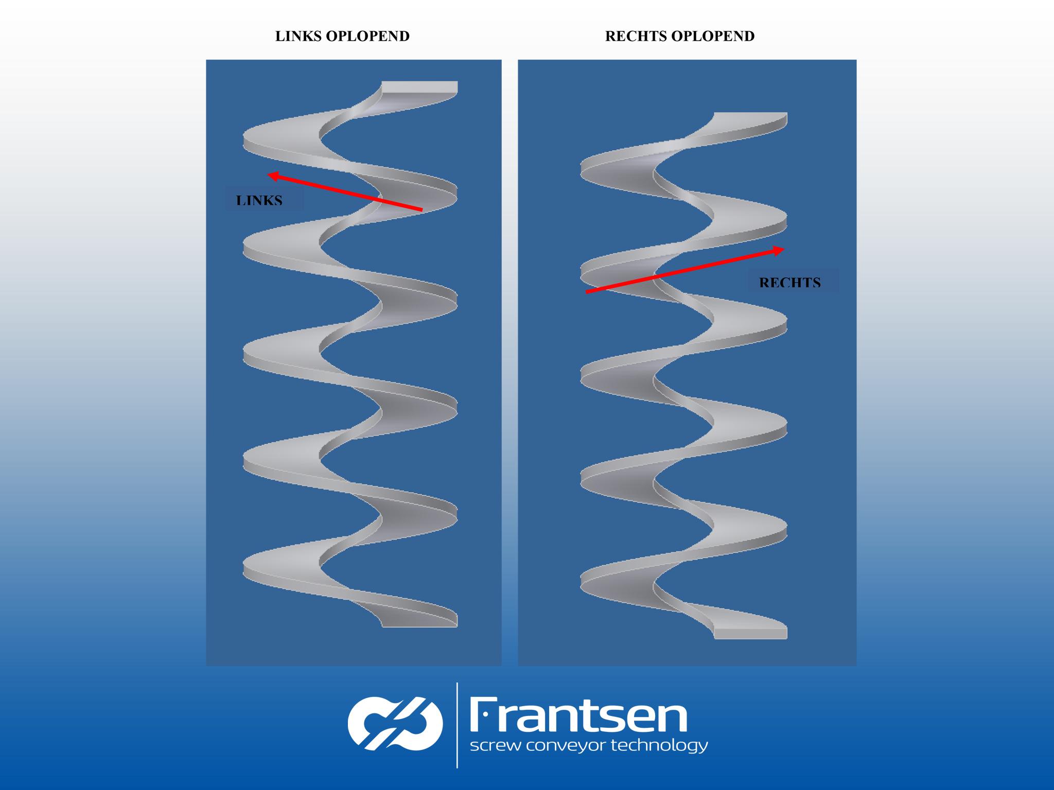 Continuous screw flights | Frantsen